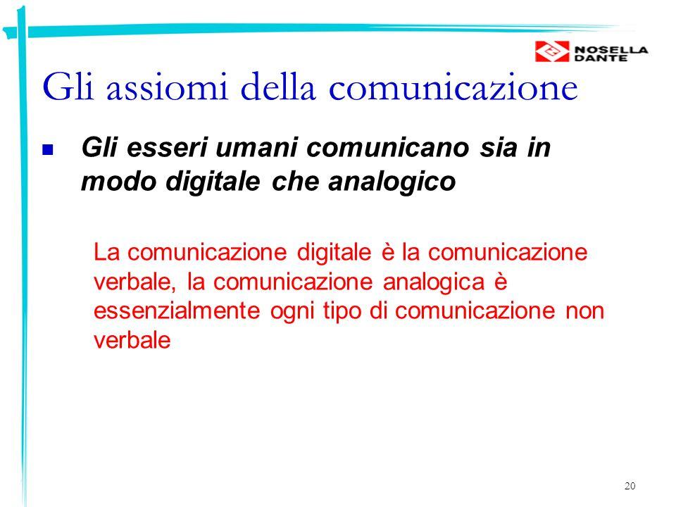 20 Gli assiomi della comunicazione Gli esseri umani comunicano sia in modo digitale che analogico La comunicazione digitale è la comunicazione verbale
