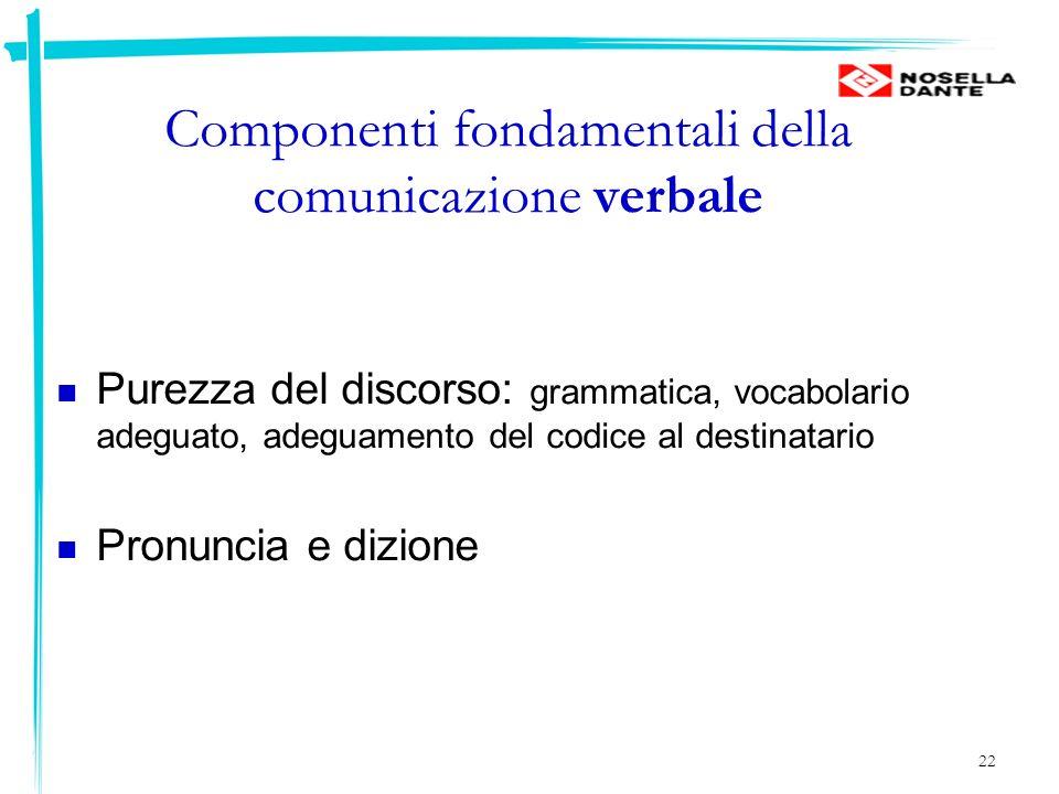 22 Componenti fondamentali della comunicazione verbale Purezza del discorso: grammatica, vocabolario adeguato, adeguamento del codice al destinatario