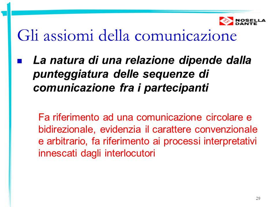 29 Gli assiomi della comunicazione La natura di una relazione dipende dalla punteggiatura delle sequenze di comunicazione fra i partecipanti Fa riferi