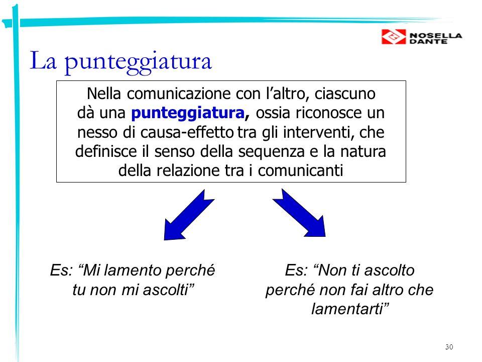 30 Nella comunicazione con laltro, ciascuno dà una punteggiatura, ossia riconosce un nesso di causa-effetto tra gli interventi, che definisce il senso