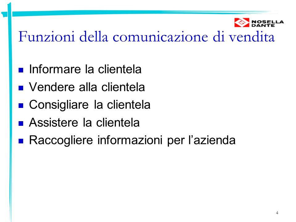 Funzioni della comunicazione di vendita Informare la clientela Vendere alla clientela Consigliare la clientela Assistere la clientela Raccogliere info