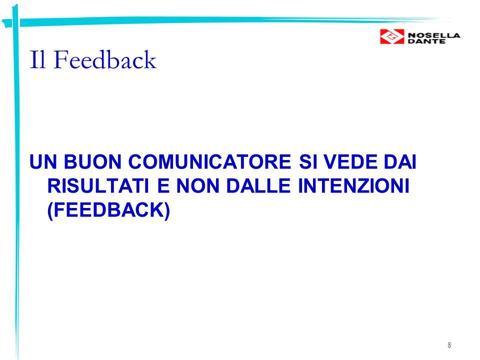 8 Il Feedback UN BUON COMUNICATORE SI VEDE DAI RISULTATI E NON DALLE INTENZIONI (FEEDBACK)