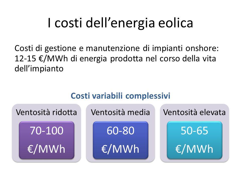 I costi dellenergia eolica Costi di gestione e manutenzione di impianti onshore: 12-15 /MWh di energia prodotta nel corso della vita dellimpianto Ventosità ridotta 70-100 /MWh Ventosità media 60-80 /MWh Ventosità elevata 50-65 /MWh