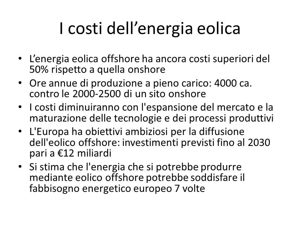 I costi dellenergia eolica Lenergia eolica offshore ha ancora costi superiori del 50% rispetto a quella onshore Ore annue di produzione a pieno carico: 4000 ca.