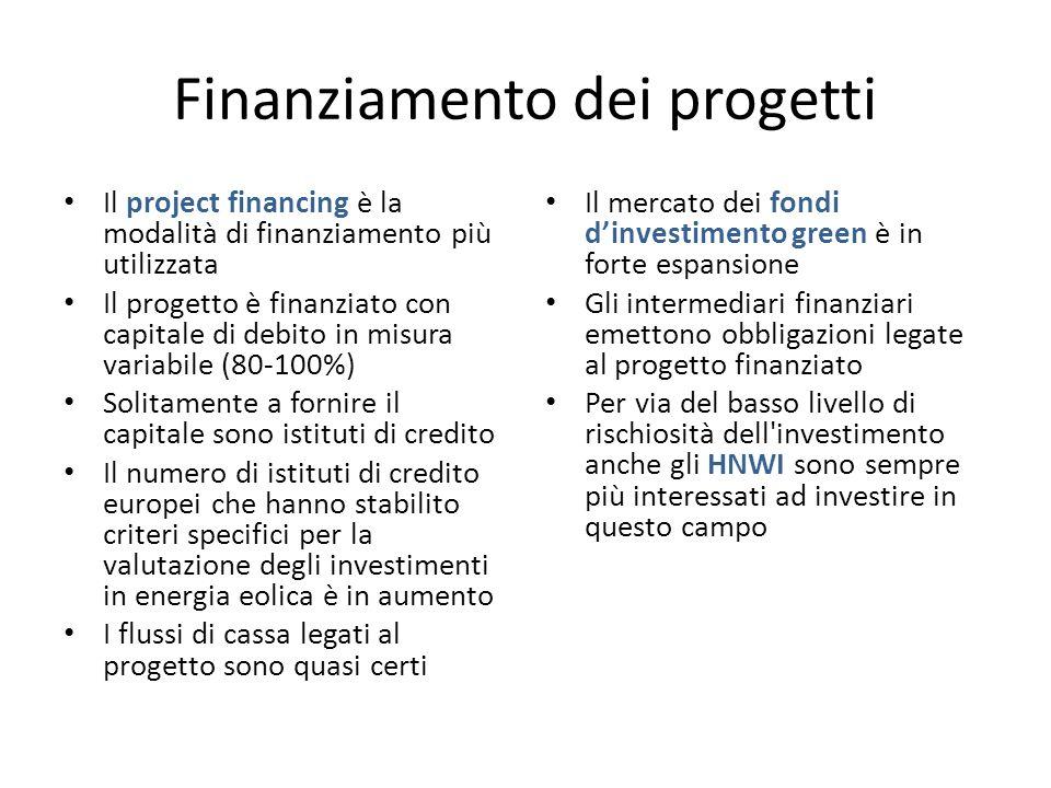 Finanziamento dei progetti Il project financing è la modalità di finanziamento più utilizzata Il progetto è finanziato con capitale di debito in misura variabile (80-100%) Solitamente a fornire il capitale sono istituti di credito Il numero di istituti di credito europei che hanno stabilito criteri specifici per la valutazione degli investimenti in energia eolica è in aumento I flussi di cassa legati al progetto sono quasi certi Il mercato dei fondi dinvestimento green è in forte espansione Gli intermediari finanziari emettono obbligazioni legate al progetto finanziato Per via del basso livello di rischiosità dell investimento anche gli HNWI sono sempre più interessati ad investire in questo campo