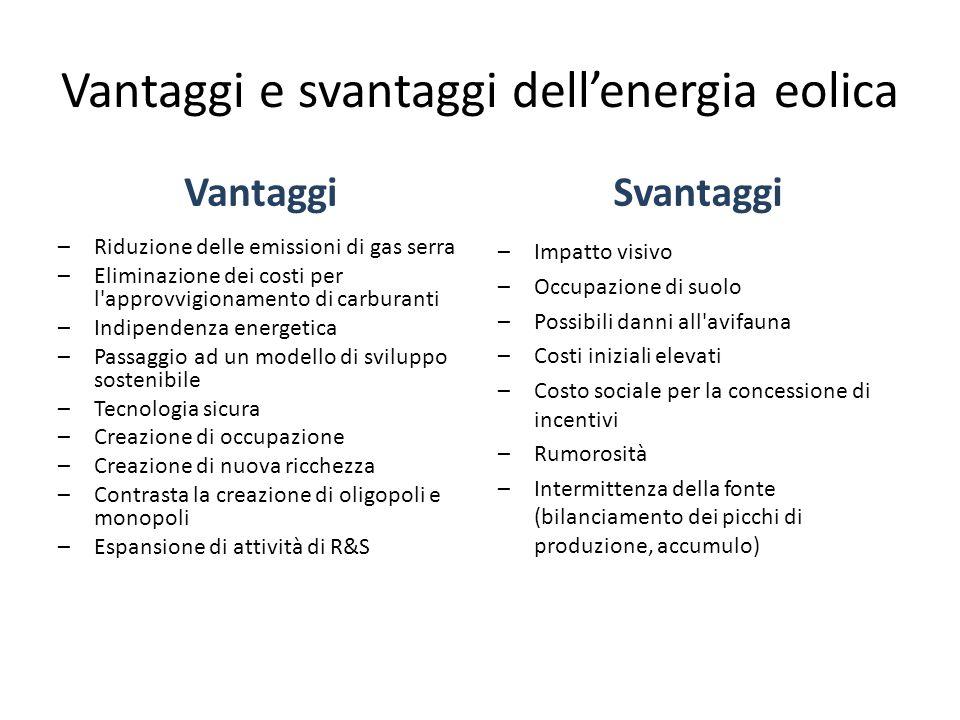 Vantaggi e svantaggi dellenergia eolica –Riduzione delle emissioni di gas serra –Eliminazione dei costi per l approvvigionamento di carburanti –Indipendenza energetica –Passaggio ad un modello di sviluppo sostenibile –Tecnologia sicura –Creazione di occupazione –Creazione di nuova ricchezza –Contrasta la creazione di oligopoli e monopoli –Espansione di attività di R&S –Impatto visivo –Occupazione di suolo –Possibili danni all avifauna –Costi iniziali elevati –Costo sociale per la concessione di incentivi –Rumorosità –Intermittenza della fonte (bilanciamento dei picchi di produzione, accumulo) Vantaggi Svantaggi