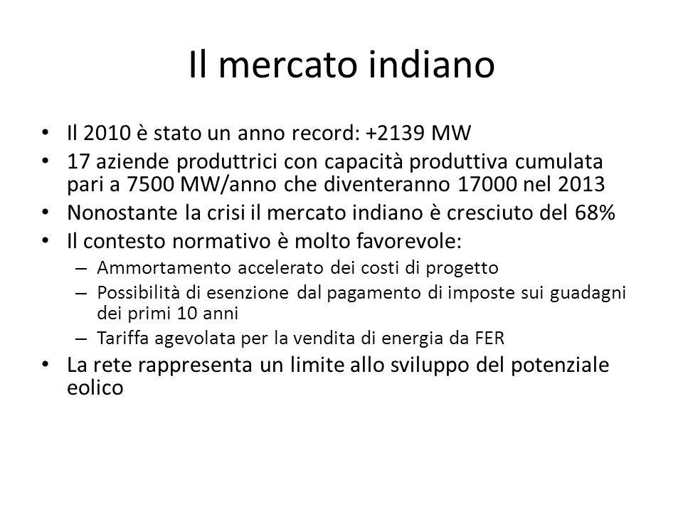 I costi dellenergia eolica