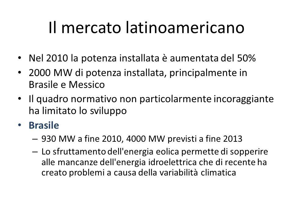 Il mercato latinoamericano Nel 2010 la potenza installata è aumentata del 50% 2000 MW di potenza installata, principalmente in Brasile e Messico Il quadro normativo non particolarmente incoraggiante ha limitato lo sviluppo Brasile – 930 MW a fine 2010, 4000 MW previsti a fine 2013 – Lo sfruttamento dell energia eolica permette di sopperire alle mancanze dell energia idroelettrica che di recente ha creato problemi a causa della variabilità climatica