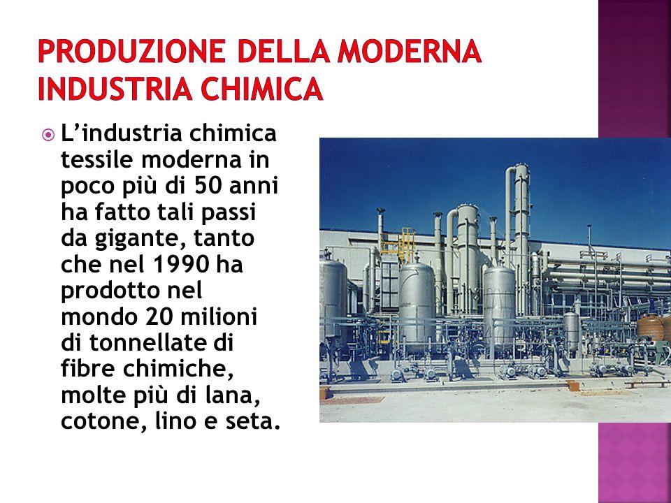 Lindustria chimica tessile moderna in poco più di 50 anni ha fatto tali passi da gigante, tanto che nel 1990 ha prodotto nel mondo 20 milioni di tonne