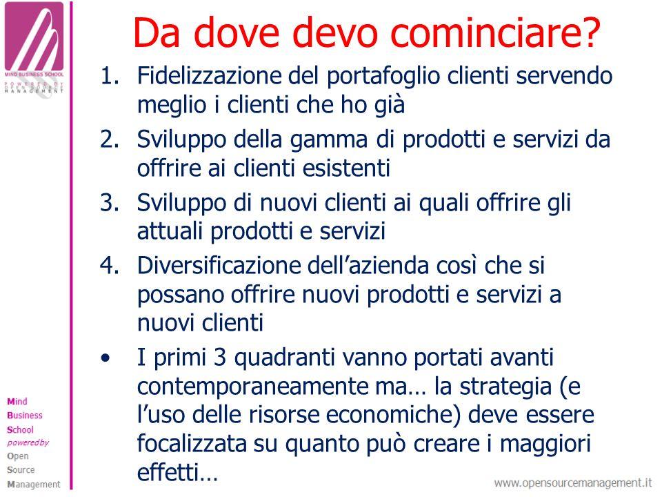 Siamo quasi tutti bracconieri per un motivo o per laltro quando le aziende italiane pensano di creare nuova ricchezza pensano a NUOVI clienti… Dobbiamo mettere in campo una strategia efficace per iniziare ad allevare i nostri clienti e fidelizzarli sempre più al nostro Brand.