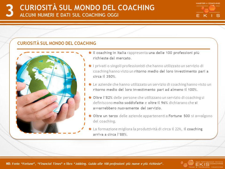 3 Il coaching in Italia rappresenta una delle 100 professioni più richieste dal mercato. I privati o singoli professionisti che hanno utilizzato un se