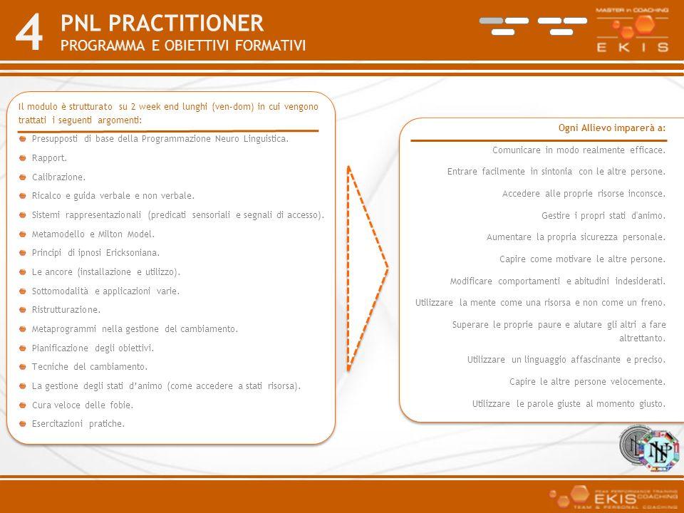 4 PNL PRACTITIONER PROGRAMMA E OBIETTIVI FORMATIVI Il modulo è strutturato su 2 week end lunghi (ven-dom) in cui vengono trattati i seguenti argomenti