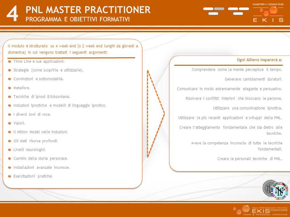 4 PNL MASTER PRACTITIONER PROGRAMMA E OBIETTIVI FORMATIVI Ogni Allievo imparerà a: Comprendere come la mente percepisce il tempo. Generare cambiamenti
