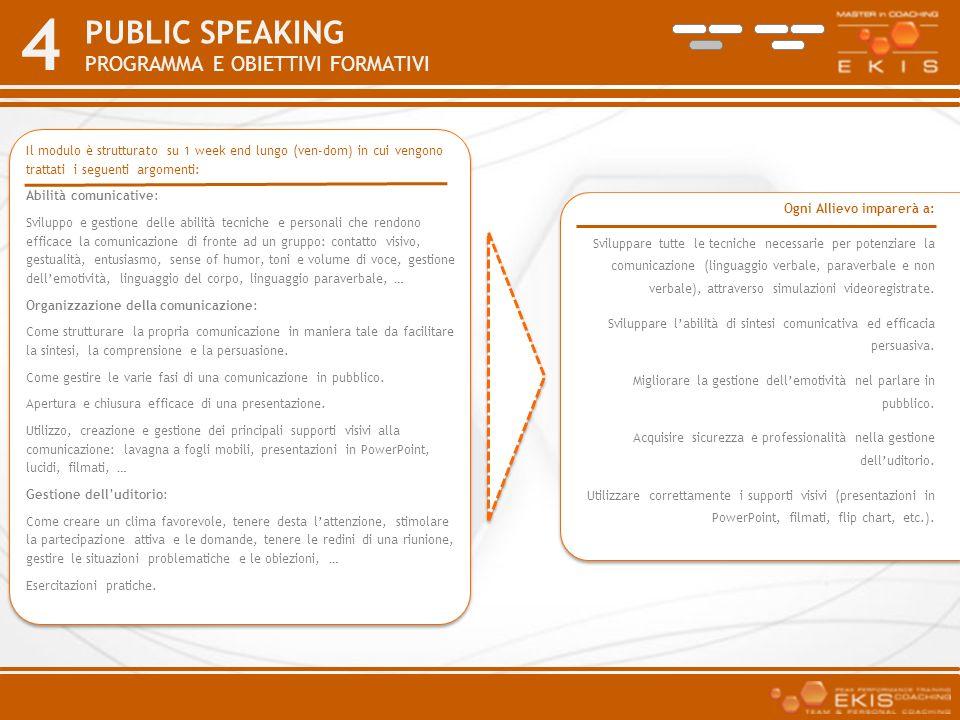4 PUBLIC SPEAKING PROGRAMMA E OBIETTIVI FORMATIVI Ogni Allievo imparerà a: Sviluppare tutte le tecniche necessarie per potenziare la comunicazione (li