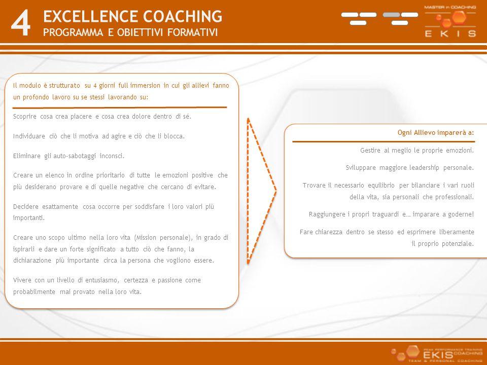 4 EXCELLENCE COACHING PROGRAMMA E OBIETTIVI FORMATIVI Ogni Allievo imparerà a: Gestire al meglio le proprie emozioni. Sviluppare maggiore leadership p