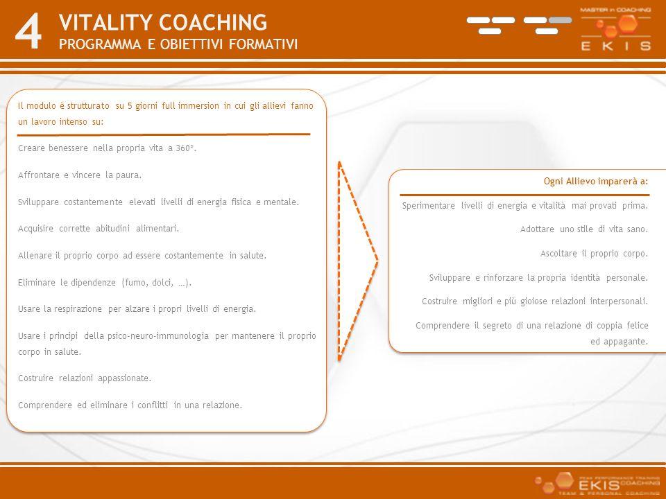 4 VITALITY COACHING PROGRAMMA E OBIETTIVI FORMATIVI Ogni Allievo imparerà a: Sperimentare livelli di energia e vitalità mai provati prima. Adottare un