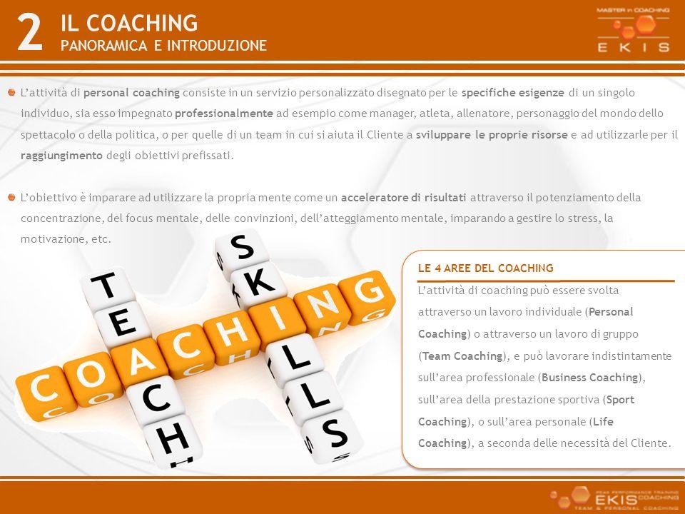 2 IL COACHING PANORAMICA E INTRODUZIONE Lattività di personal coaching consiste in un servizio personalizzato disegnato per le specifiche esigenze di