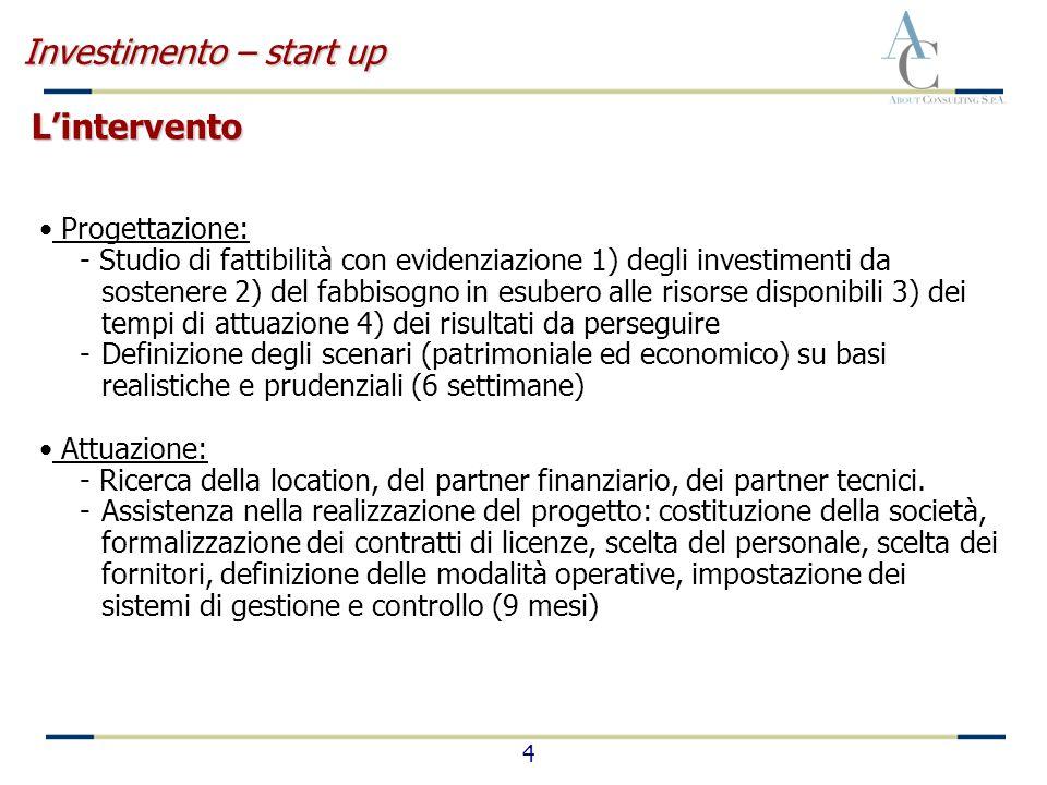 4 Progettazione: - Studio di fattibilità con evidenziazione 1) degli investimenti da sostenere 2) del fabbisogno in esubero alle risorse disponibili 3