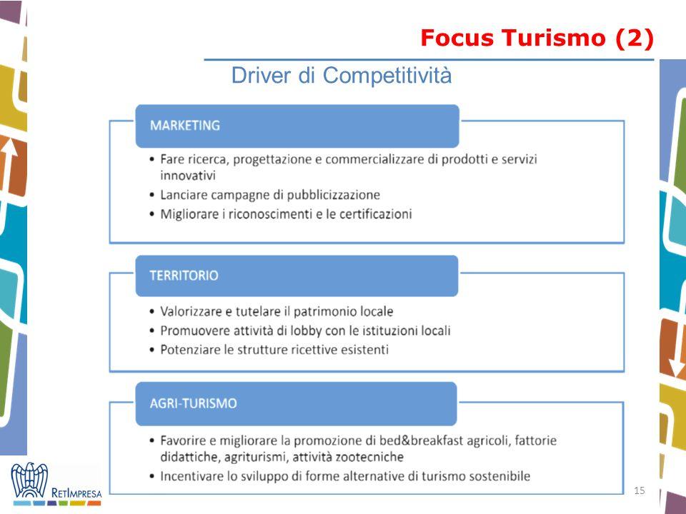 15 Focus Turismo (2) Driver di Competitività