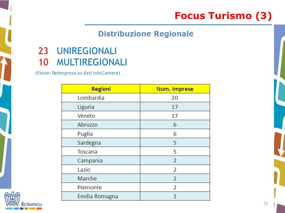 16 RegioniNum.