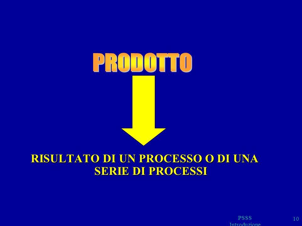 PROCESSO Insieme di attività correlate o interagenti che trasformano elementi in entrata in elementi in uscita PSSS Introduzione 11 Processo 1 INPUT Processo3 Proceso2 OUTPUT Processo4