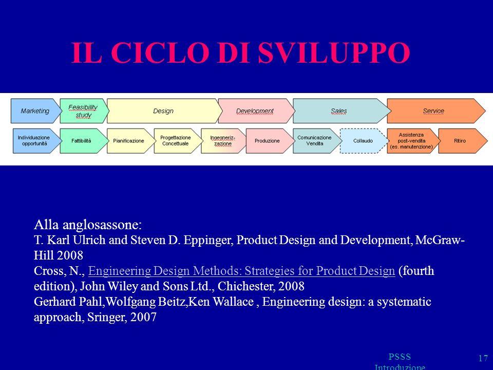 PSSS Introduzione 17 IL CICLO DI SVILUPPO Alla anglosassone: T. Karl Ulrich and Steven D. Eppinger, Product Design and Development, McGraw- Hill 2008