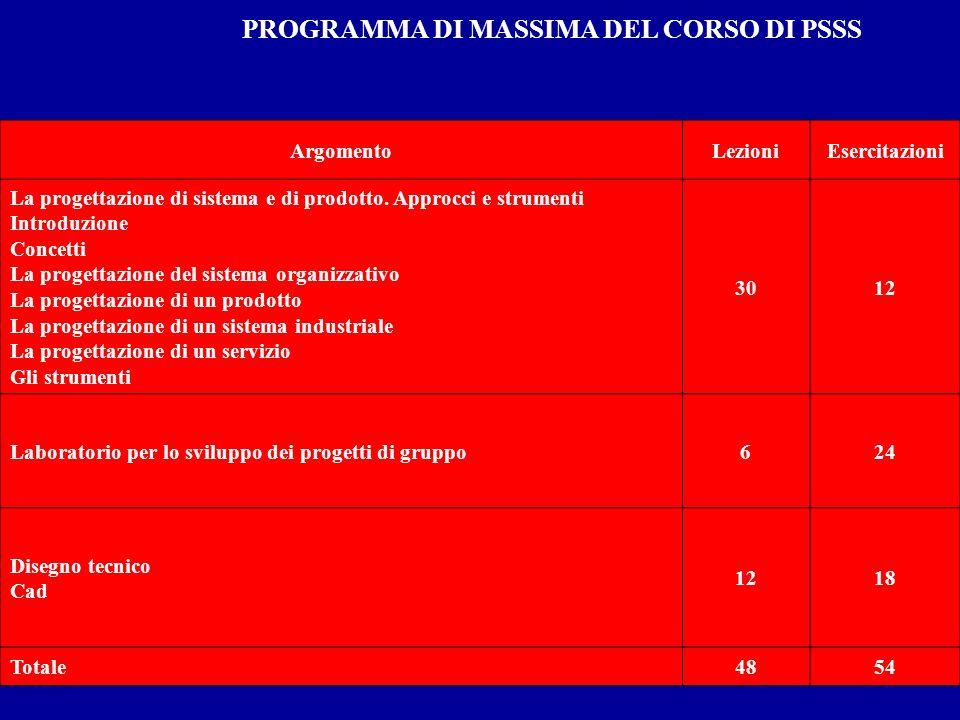 I testi per lo studio Slides delle lezioni Dispense (Appunti) T.