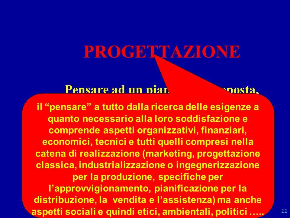 PSSS Introduzione 22 PROGETTAZIONE Pensare ad un piano, una proposta, unidea, un proposito più o meno definito per qualcosa di ancora non realizzato i
