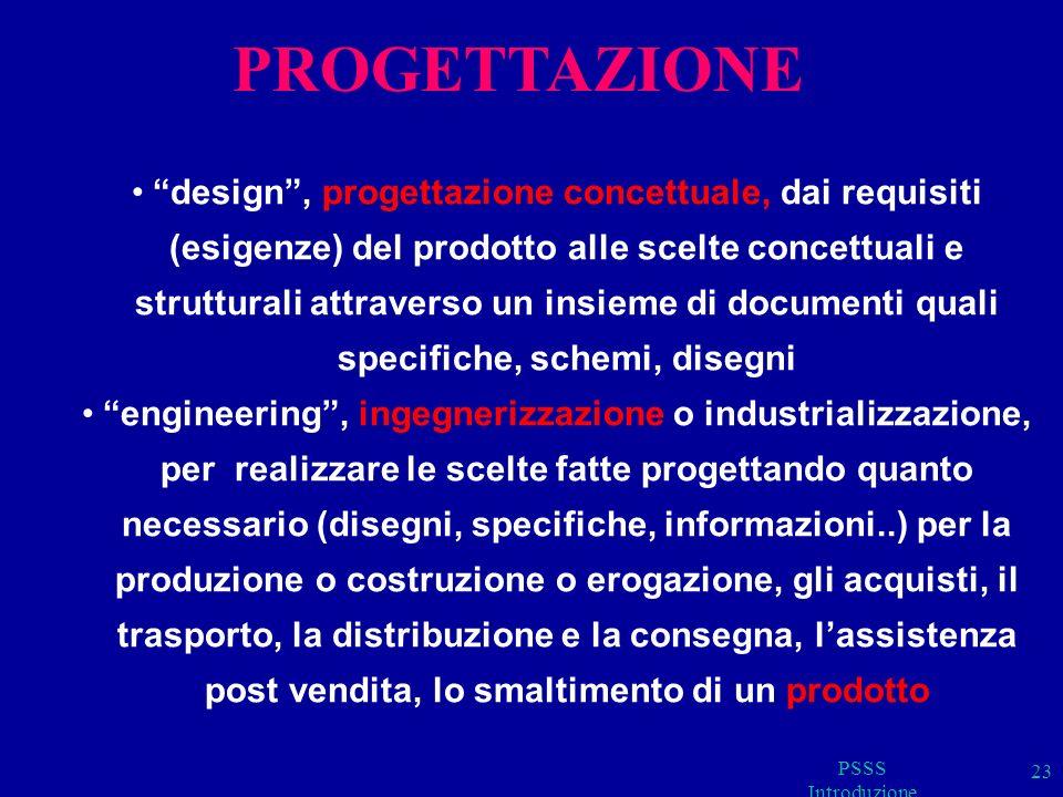 PSSS Introduzione 23 design, progettazione concettuale, dai requisiti (esigenze) del prodotto alle scelte concettuali e strutturali attraverso un insi