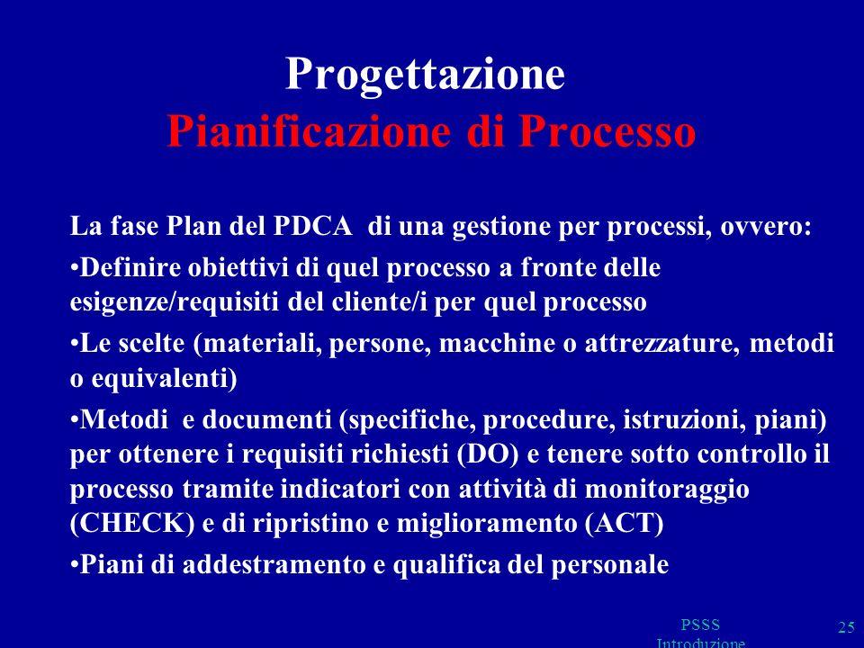La Pianificazione (Progettazione) di un Processo Lavorare a livello di pianificazione dello sviluppo complessivo di un nuovo prodotto o di una serie di attività, per esempio la progettazione preliminare di prodotto e di sistema o la progettazione concettuale o lingegnerizzazione o di uno specifico processo (attività) quale per esempio lavamprogetto o lo sviluppo di una partnership o la progettazione del servizio di assistenza, prendendo a riferimento il P (Plan, Progettazione) del PDCA –Definire obiettivi e criteri di accettazione del processo a fronte degli obiettivi di input a quel processo derivanti (deployment degli obiettivi) da quelli generali –Individuare le fasi o meglio i processi necessari per conseguire gli obiettivi e le interazioni principali fra di essi –Affrontare il processo individuando gli obiettivi a fronte di quelli richiesti dal cliente a valle, suddividendo ulteriormente il processo in sottoprocessi se il livello di dettaglio raggiunto non consente di individuare i/il metodo per conseguire gli obiettivi stabiliti –Individuare per ogni processo aggredibile (è possibile individuare il metodo per fare (il Do del PDACA) e per monitorare (indicatori, il C e per le azioni eventuali di feedback e miglioramento (lA del PDCA) il processo –Emettere specifiche, procedure e istruzioni –Pianificare laddestramento del personale Autovalutazione 26