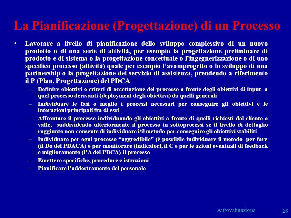 La Pianificazione (Progettazione) di un Processo Lavorare a livello di pianificazione dello sviluppo complessivo di un nuovo prodotto o di una serie d
