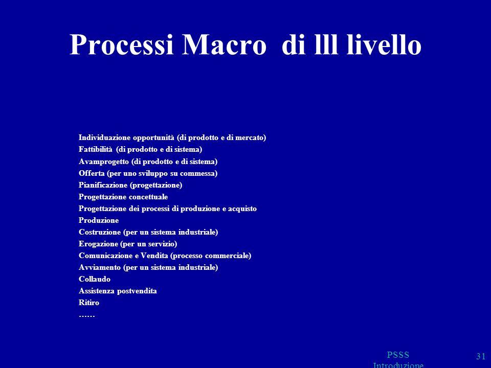 Processi Macro di lll livello Individuazione opportunità (di prodotto e di mercato) Fattibilità (di prodotto e di sistema) Avamprogetto (di prodotto e