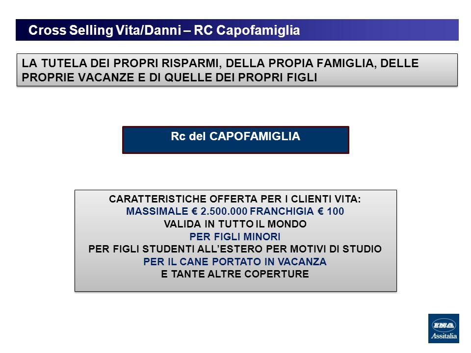 Cross Selling Vita/Danni – RC Capofamiglia LA TUTELA DEI PROPRI RISPARMI, DELLA PROPIA FAMIGLIA, DELLE PROPRIE VACANZE E DI QUELLE DEI PROPRI FIGLI Rc