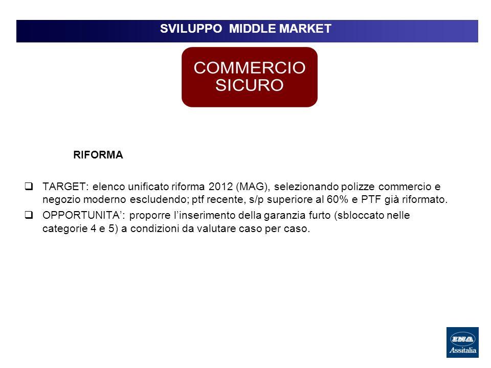SVILUPPO MIDDLE MARKET RIFORMA TARGET: elenco unificato riforma 2012 (MAG), selezionando polizze commercio e negozio moderno escludendo; ptf recente,