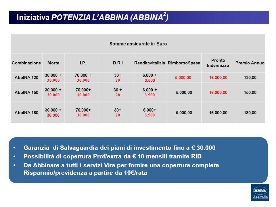 Iniziativa POTENZIA LABBINA (ABBINA 2 ) Garanzia di Salvaguardia dei piani di investimento fino a 30.000 Possibilità di copertura Prof/extra da 10 men