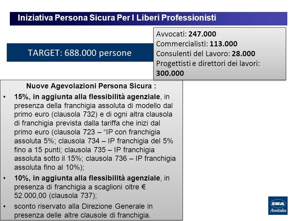 Iniziativa Persona Sicura Per I Liberi Professionisti Nuove Agevolazioni Persona Sicura : 15%, in aggiunta alla flessibilità agenziale, in presenza de