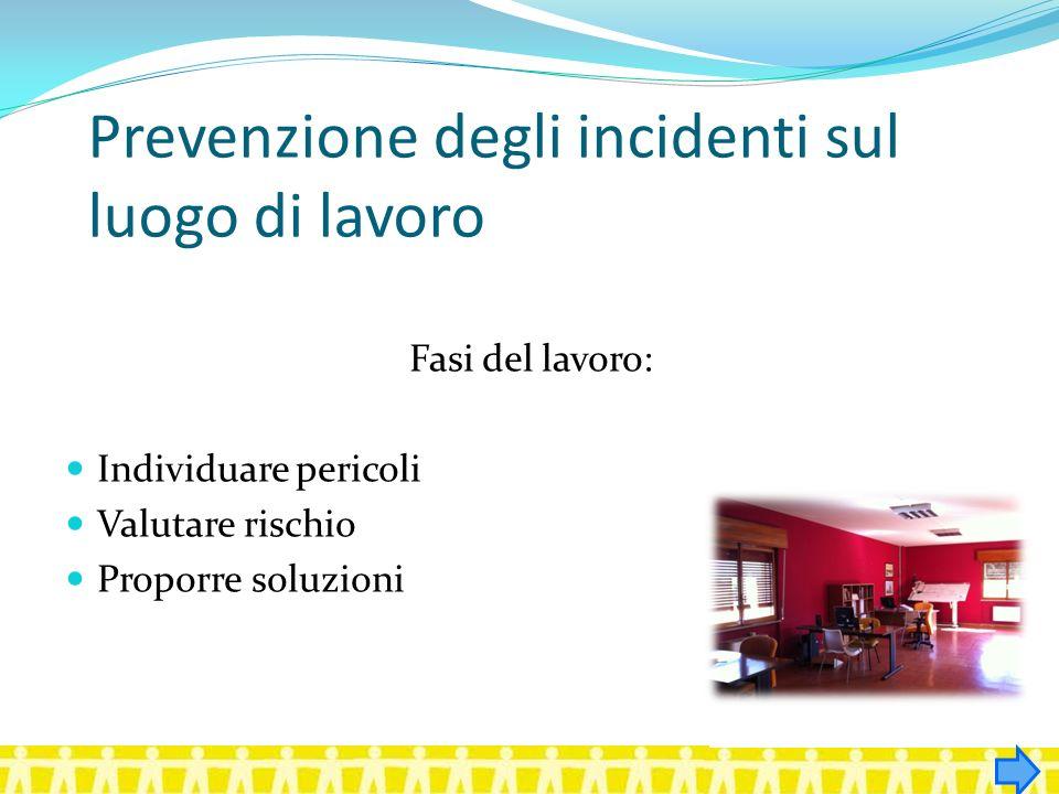 Prevenzione degli incidenti sul luogo di lavoro Fasi del lavoro: Individuare pericoli Valutare rischio Proporre soluzioni