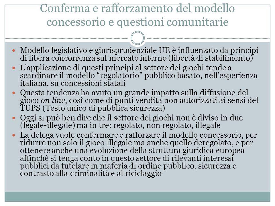 Conferma e rafforzamento del modello concessorio e questioni comunitarie Modello legislativo e giurisprudenziale UE è influenzato da principi di liber