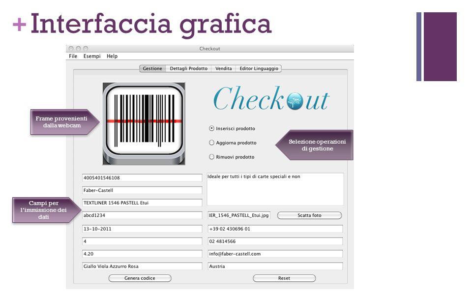 + Interfaccia grafica Campi per limmissione dei dati Frame provenienti dalla webcam Selezione operazioni di gestione