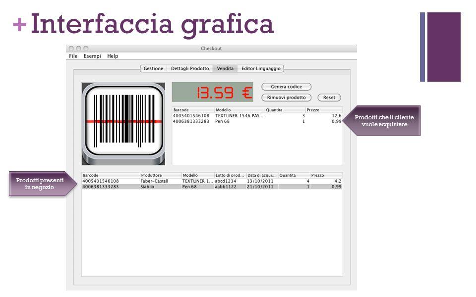 + Interfaccia grafica Prodotti che il cliente vuole acquistare Prodotti presenti in negozio