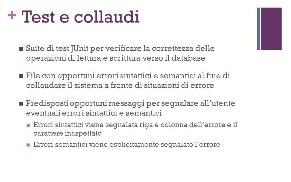 + Test e collaudi Suite di test JUnit per verificare la correttezza delle operazioni di lettura e scrittura verso il database File con opportuni errori sintattici e semantici al fine di collaudare il sistema a fronte di situazioni di errore Predisposti opportuni messaggi per segnalare allutente eventuali errori sintattici e semantici Errori sintattici viene segnalata riga e colonna dellerrore e il carattere inaspettato Errori semantici viene esplicitamente segnalato lerrore