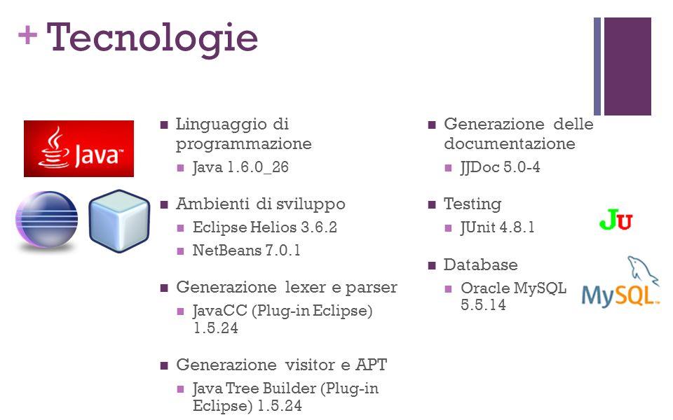 + Tecnologie Linguaggio di programmazione Java1.6.0_26 Ambienti di sviluppo Eclipse Helios 3.6.2 NetBeans 7.0.1 Generazione lexer e parser JavaCC (Plu
