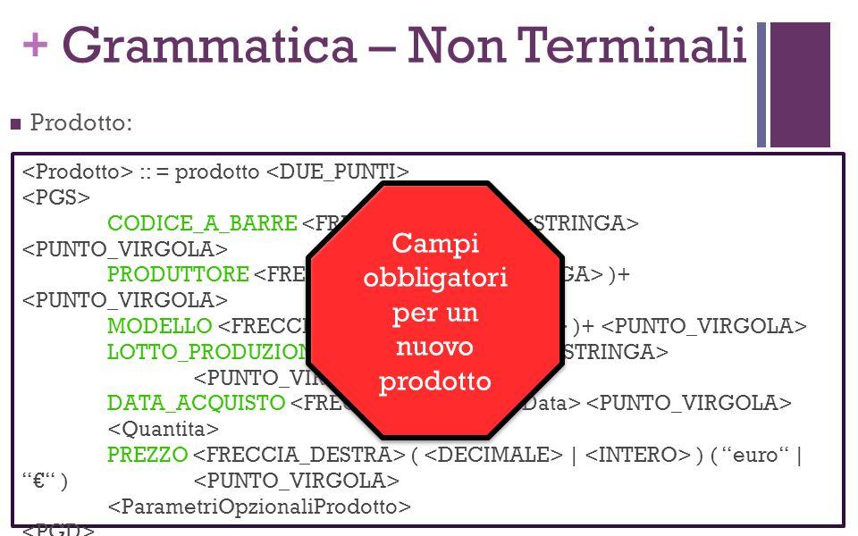 + Grammatica – Non Terminali Prodotto: :: = prodotto CODICE_A_BARRE PRODUTTORE ( )+ MODELLO ( )+ LOTTO_PRODUZIONE DATA_ACQUISTO PREZZO ( | ) ( euro | ) Campi obbligatori per un nuovo prodotto
