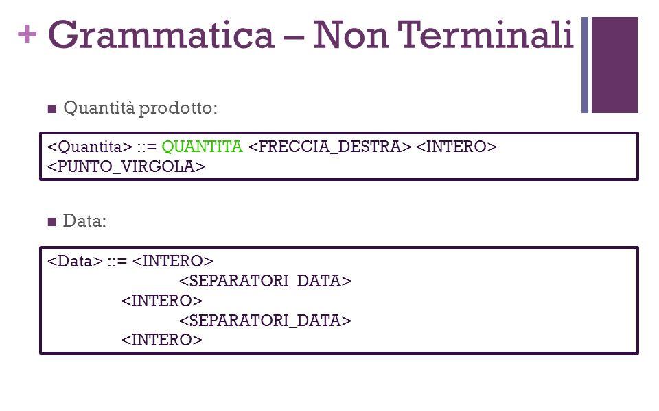 + ( )* \>DEFINIRE STRINGHE Grammatica - Terminali > DELIMITARE BLOCCHI LOGICI )*> (.