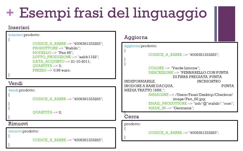 + Esempi frasi del linguaggio Inserisci Prodotto Cerca Prodotto Vendi Prodotto Rimuovi Prodotto Aggiorna Prodotto inserisci prodotto: { CODICE_A_BARRE --> 4006381333283 ; PRODUTTORE --> Stabilo ; MODELLO --> Pen 68 ; LOTTO_PRODUZIONE --> aabb1122 ; DATA_ACQUISTO --> 21-10-2011; QUANTITA --> 3; PREZZO --> 0,99 euro; } aggiorna prodotto: { CODICE_A_BARRE --> 4006381333283 ; } { COLORE --> Verde Limone ; DESCRIZIONE --> PENNARELLO CON PUNTA DI FIBRA PREGIATA.
