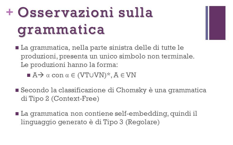 + Osservazioni sulla grammatica La grammatica presenta delle parti di linguaggio opzionali, che possono produrre ε -rules.