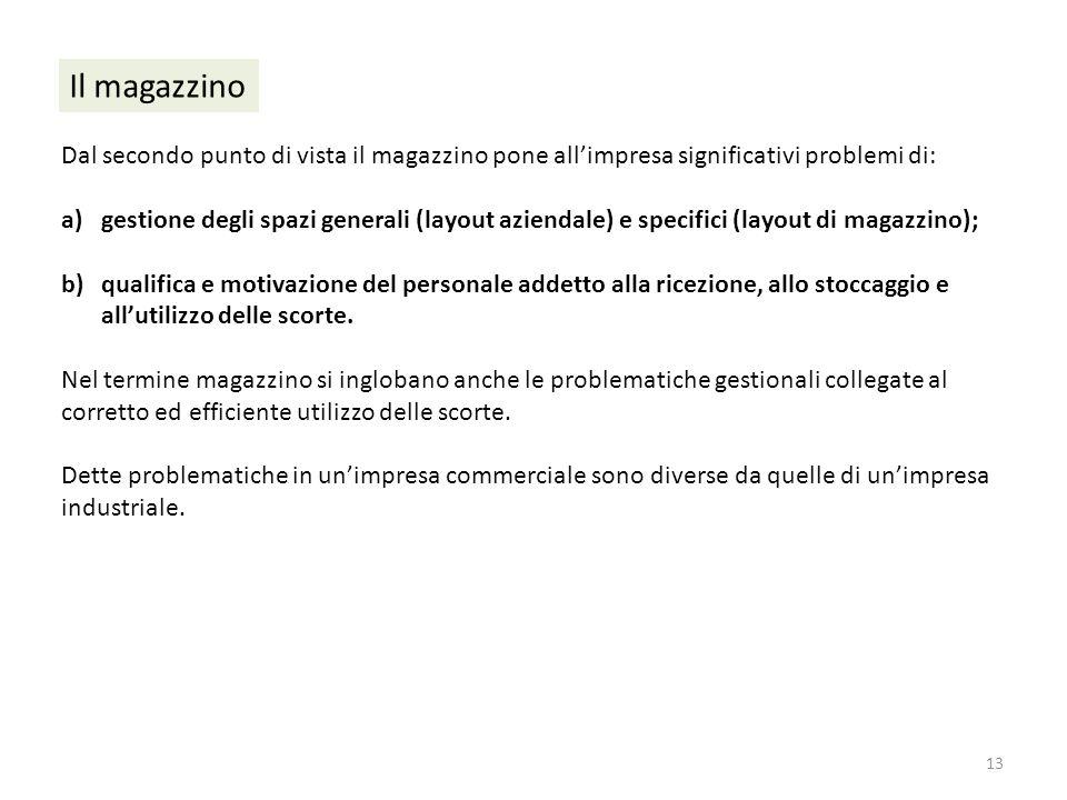 13 Il magazzino Dal secondo punto di vista il magazzino pone allimpresa significativi problemi di: a)gestione degli spazi generali (layout aziendale)