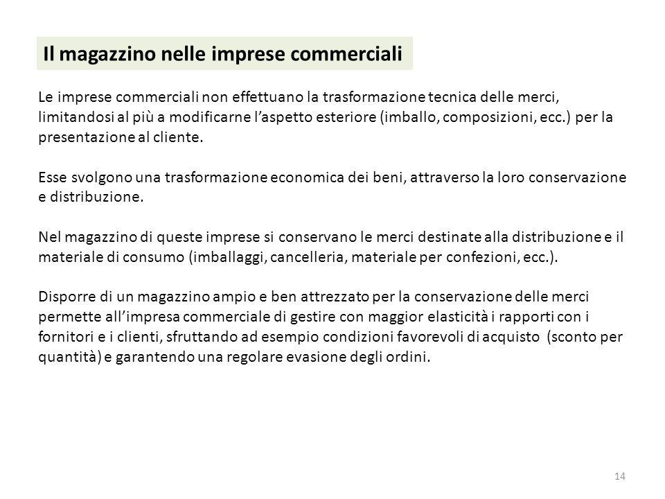 14 Il magazzino nelle imprese commerciali Le imprese commerciali non effettuano la trasformazione tecnica delle merci, limitandosi al più a modificarn