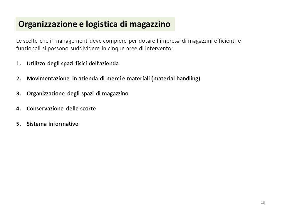 19 Organizzazione e logistica di magazzino Le scelte che il management deve compiere per dotare limpresa di magazzini efficienti e funzionali si posso