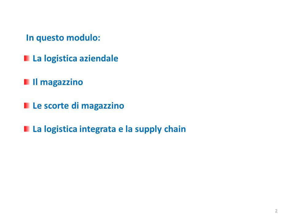 2 In questo modulo: La logistica aziendale Il magazzino Le scorte di magazzino La logistica integrata e la supply chain